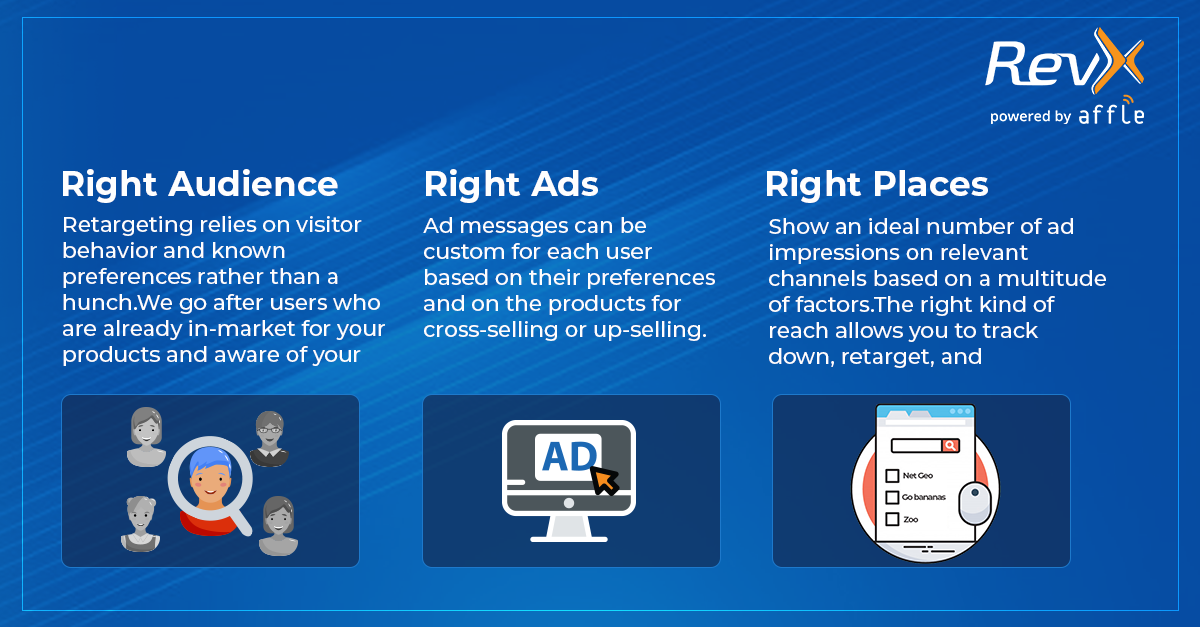Right practices for retargeting ads