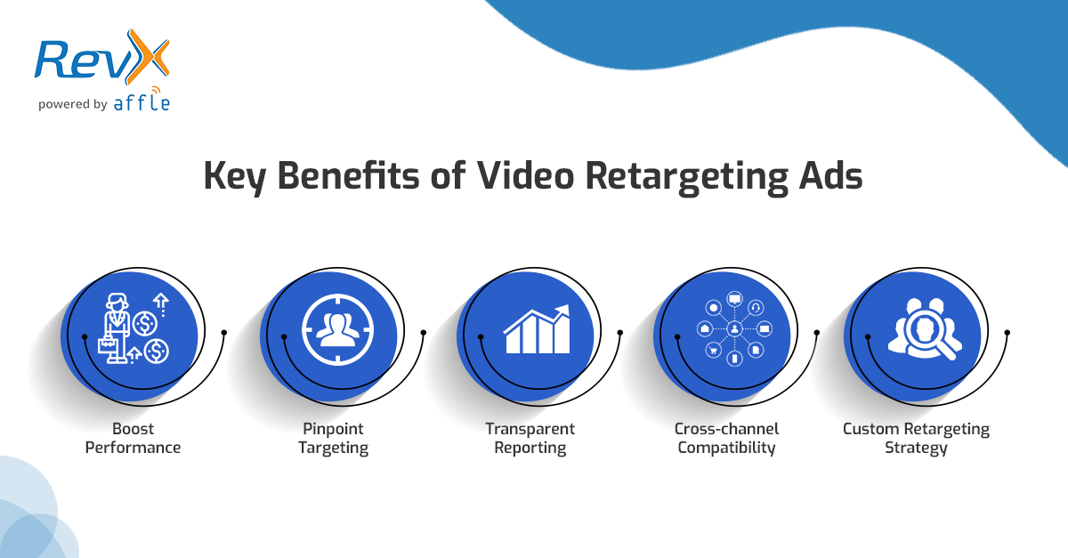 advantages of video retargeting ads