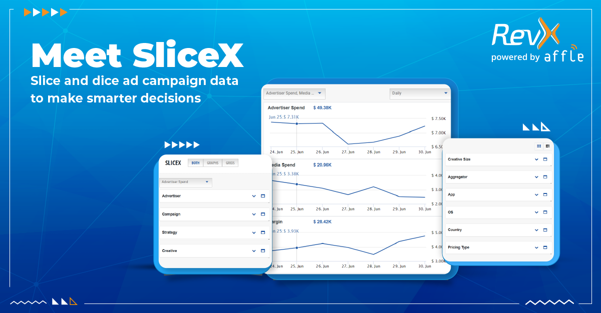 SliceX: slice and dice ad campaign data